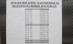 Список должников по коммунальным платежам