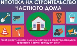 Ипотека на строительство частного дома в 2018 году